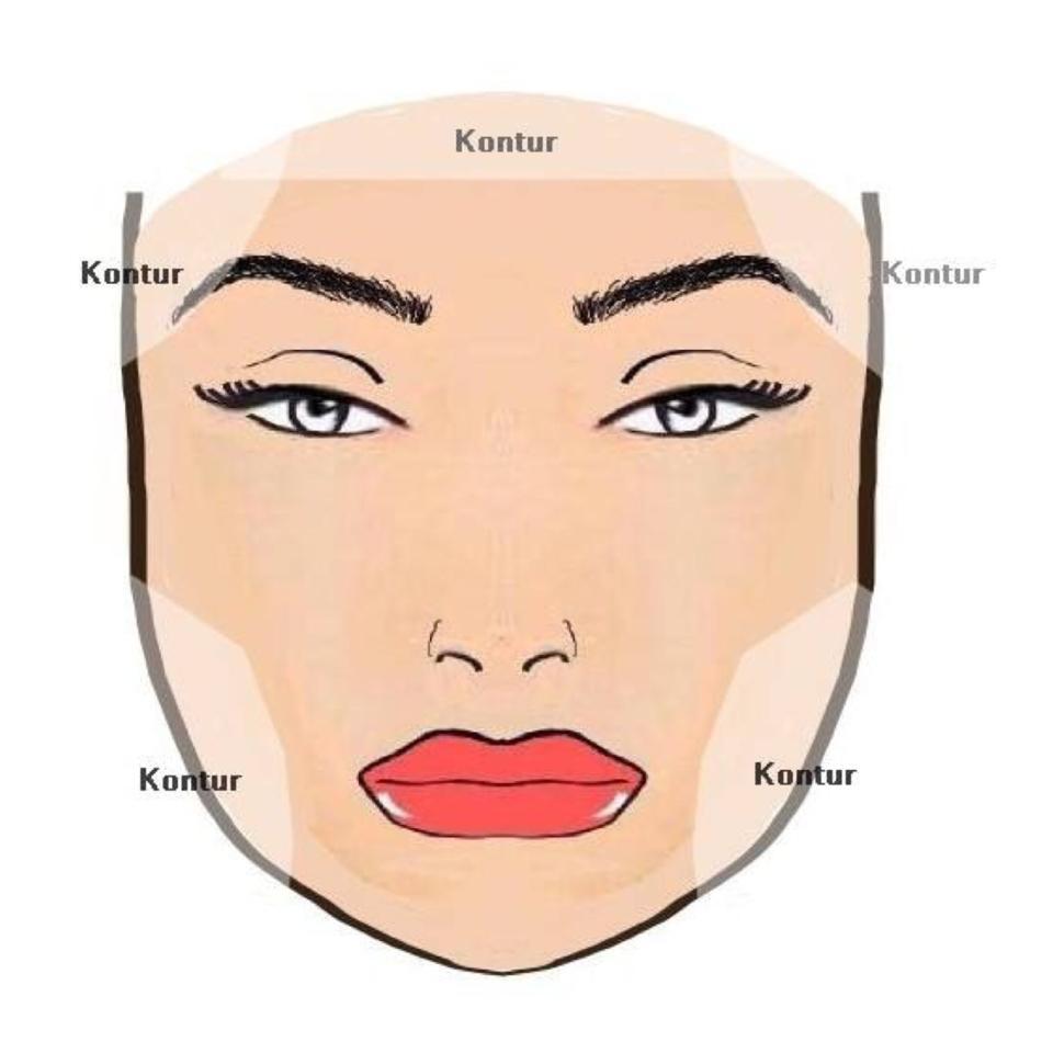 Konturierung Für Deine Gesichtsform